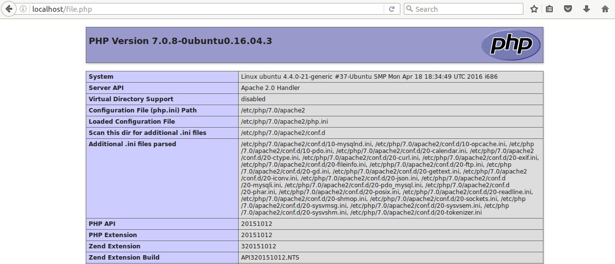 Testing PHP Working Status